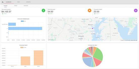 Enhanced Sales Analytics