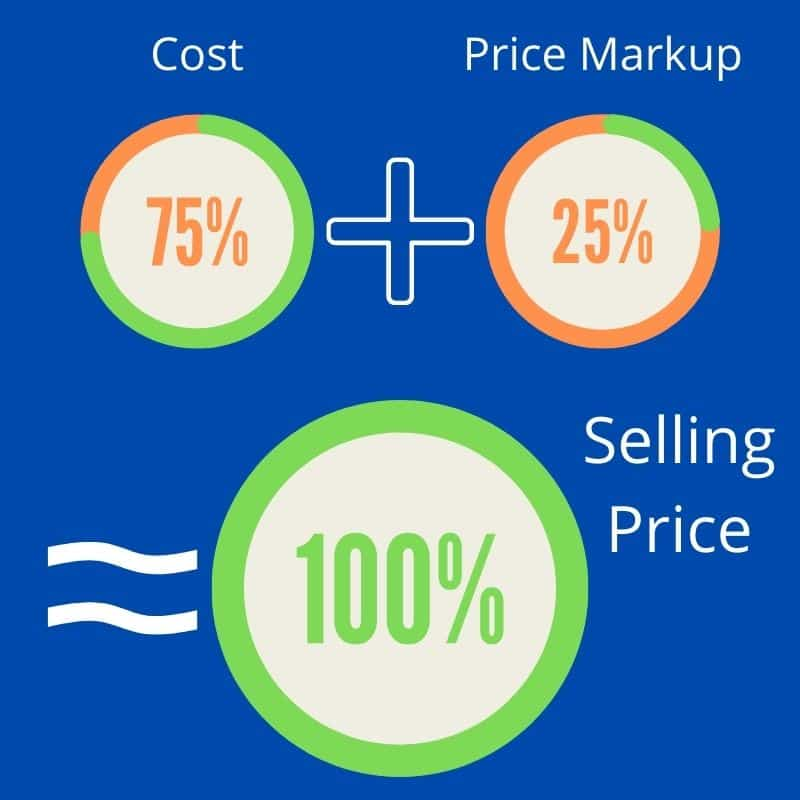 Price Markup 1