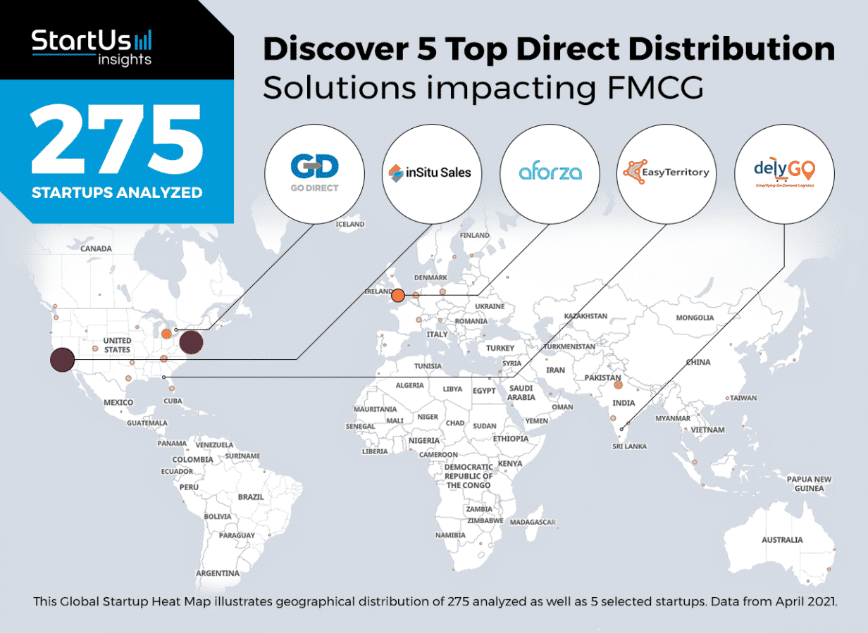 direct distribution fmcg